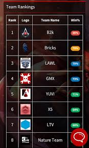 tournaments for dota 2 battle android apps on google play