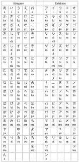 Hiragana And Katakana I Need To Look Up The Pictorial