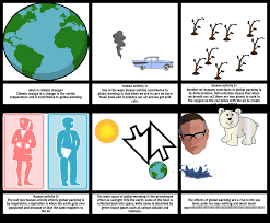 Yr12_EES_Unit4_Earth Hazards and Climate Change - SCIENCE AT ...