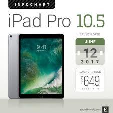 ipad size comparison apple ipad pro 10 5 and 12 9 tech specs comparisons more