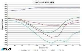 Wheel Width Tire Size Chart The Best Wider Road Bike Tire And Wheel Sizes In The Know