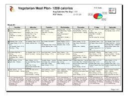 Calorie Diet Chart Indian Diet Plans Indian Vegetarian Plan For Weight Losss