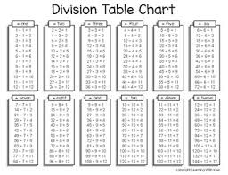 11 20 Tables Chart Division Table Chart In B W And Color