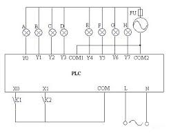 art lantern shape plc ladder programming and wiring experiment 2 2 plc wiring diagram according to figure 7 to meet the good line note that the com1 and com2 are connected as the same as the rated voltage of the