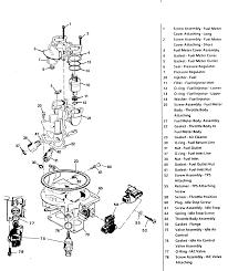 gm tbi diagram wiring diagram user 4 3 throttle body diagram wiring diagram paper chevrolet tbi diagram gm tbi diagram