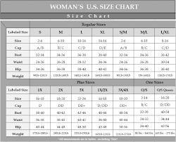 Avenue Plus Size Chart