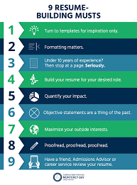 Things To Include In Your Resumes How To Build Your Resume Csumb