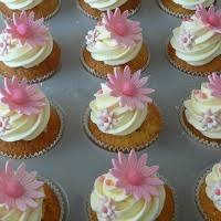 Baby Showers On A Budget 10 Budget Baby Shower Ideas For Girls What To Expect