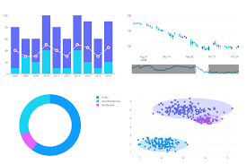 X And Y Graph Maker Online Graph Maker Plotly Chart Studio