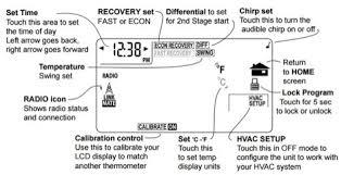 vivint thermostat wiring diagram vivint image vivint home automation on vivint thermostat wiring diagram
