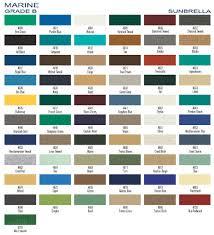 Custom Sunbrella Fabric Panel With Grommets Outdoor Fabric