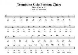 Trombone Positions Chart And How The Trombone Works Spinditty