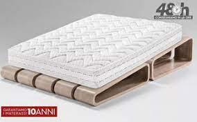 Trova le migliori soluzioni per l'arredamento della camera da letto a prezzi imbattibili! Materassi Mondo Convenienza Opinioni Prezzi E Recensione Completa