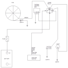 kenlowe thermostat wiring diagram kenlowe discover your wiring auto electric fan wiring diagram nilza