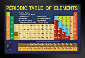 Amazon.com: ProFrames Periodic Table Updated With New 2016 ...