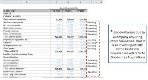 cash flow statement indirect method in excel learn how to prepare a cash flow statement template in excel