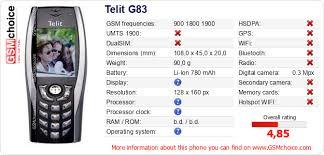 Telit G83 :: GSMchoice.com