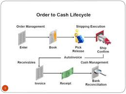 Order To Cash