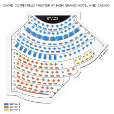Beau Rivage Seating Chart Rodney Carrington Tickets 2019 Tour Prices Buy At Ticketcity