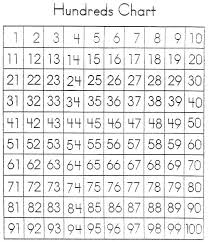 Blank 100 Square Chart 100 Grid Chart Bedowntowndaytona Com
