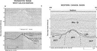 Hubbard Scientific Physiographic Chart Of The Seafloor Chapter 50 Geology And Tectonic Development Of The Amerasia