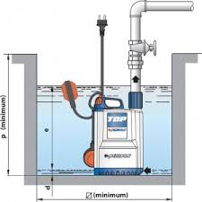 what is a submersible pump float switch and which type do i need operation of a pendant type float switch in a sump