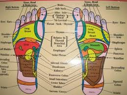 Foot Chinese Medicine Chart Pin On Health Beauty