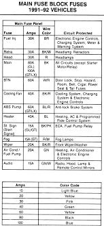 probe fuse box wiring diagram list ford probe fuse box diagram wiring diagram list 94 ford probe fuse box location i need