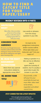 how to create a catchy title for your essay com embed in your site