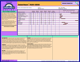 Survey Test Book Answers Frequently Asked Questions Seton Testing Services