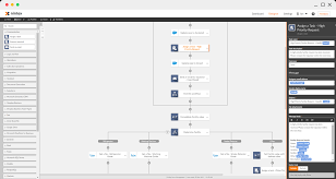 Sharepoint Designer Vs Nintex Workflow Automation Software Simplified Nintex Workflow