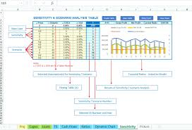Discounted Cash Flow Analysis Excel Template