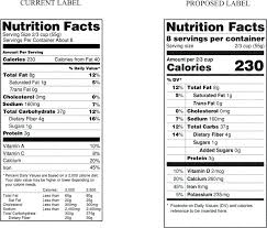 Nutrition Labels Template New Nutrition Facts Label Fda Template 5 Things You Need