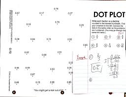 dot plot example on level notes homework dot plot 1 through 4 with an example