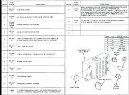 95 dakota fuse box wiring diagram show 1995 dakota fuse box wiring diagrams second 1991 dodge dakota fuse box wiring diagram world 1995