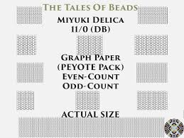 The Ten Common Stereotypes When It Comes To Bead Size Chart 13 13
