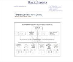 Organizational Chart For Non Profit Organization 107 Organizational Chart Templates Free Word Excel Formats