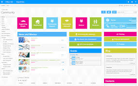 Sharepoint Website Examples Business Vs Social Sharepoint Intranet Explained With Real