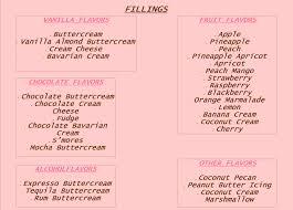 wedding cake fillings and flavors 1 5987