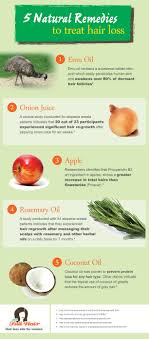 Infographic 5 Popular Natural Home Remedies To Treat Hair Loss Home Remedies Regrow Hair