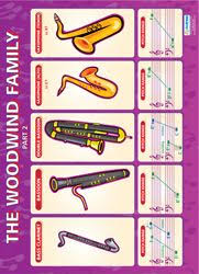 Music Education Wall Charts Indivdual Music Wall Charts Indivdual Music School Charts