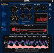 visualizing electricity usage groov