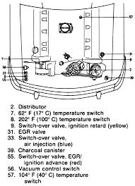 mercedes 450sel ignition coil mercedes 450sel mbcarsparts com mercedes benz wiring diagram moreover 2001 mercedes ignition
