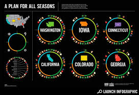 Washington State Seasonal Fruit Chart A Guide To When Fruits And Vegetables Are In Season