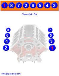 chevy lsx firing order gtsparkplugs chevy lsx firing order