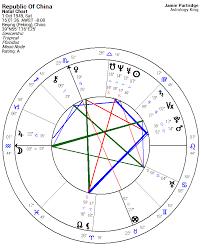Sting Natal Chart China Horoscope Astrology King