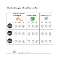 Self Monitoring Chart