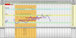 Symptopro Downloadable Chart