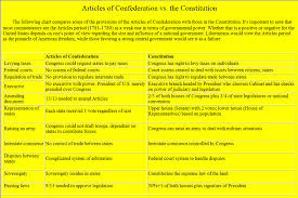 was the constitution a ldquo con rdquo s blog