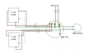 ceiling fan way switch wiring diagram ceiling gallery wiring diagram for 3 way switch ceiling fan wiring diagram